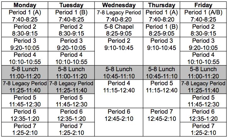 Grades 7-8 Weekly Schedule