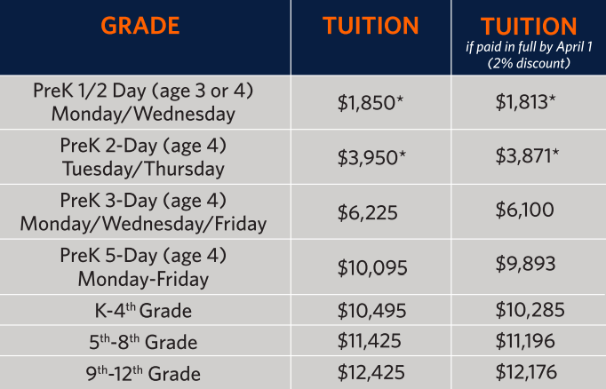 2020-2021 Tuition and Fees